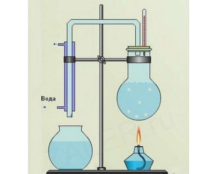 Аквадистиллятор